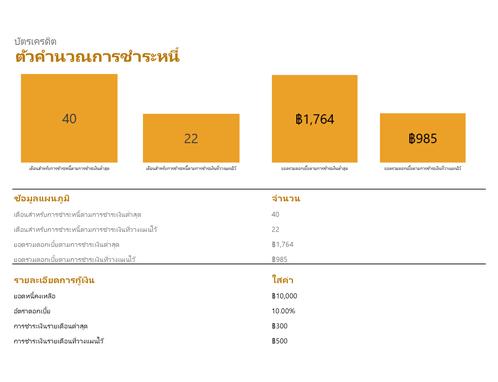 ตัวคำนวณการชำระหนี้บัตรเครดิต