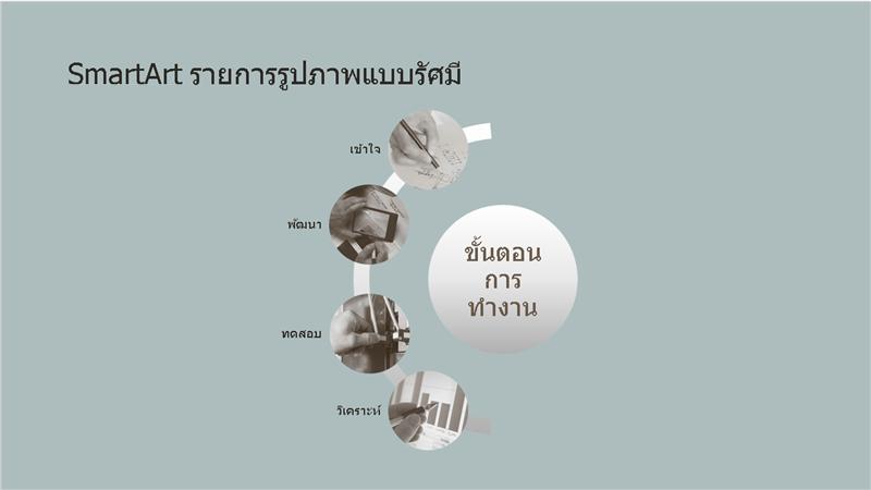 SmartArt ขั้นตอนการทำงานพร้อมรายการรูปภาพแบบรัศมี (จอกว้าง)