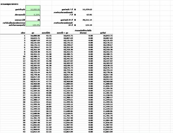 เครื่องคิดเลขสำหรับการลงทุนรายปี