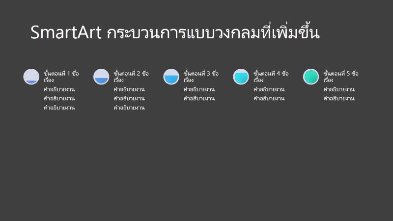 สไลด์ SmartArt กระบวนการแบบวงกลมที่เพิ่มขึ้น (สีเทาและสีฟ้าบนพื้นสีดำ) แบบจอกว้าง