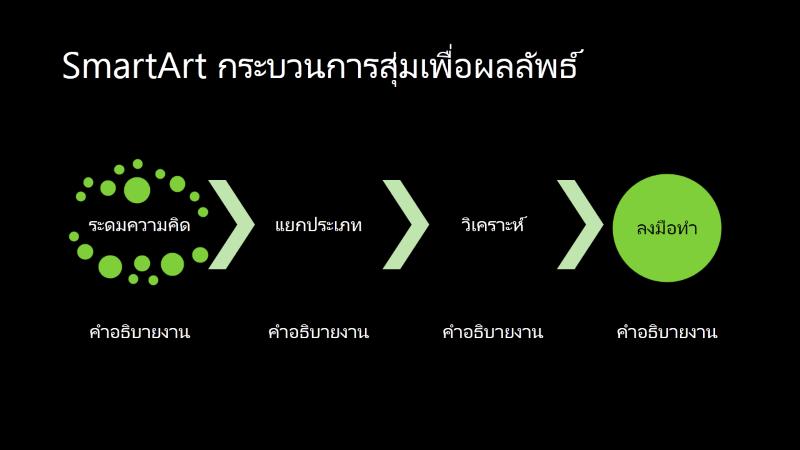 สไลด์ SmartArt กระบวนการสุ่มเพื่อผลลัพธ์ (สีเขียวบนพื้นสีดำ) แบบจอกว้าง