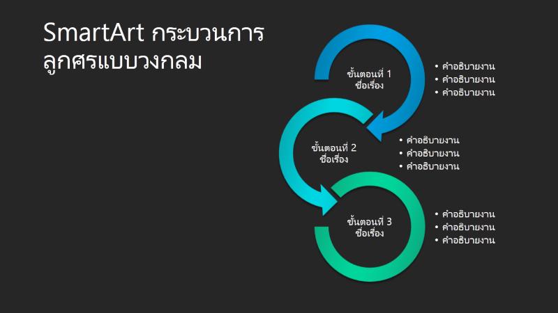 สไลด์ SmartArt กระบวนการลูกศรแบบวงกลม (สีเขียวอมน้ำเงินบนพื้นสีดำ) แบบจอกว้าง