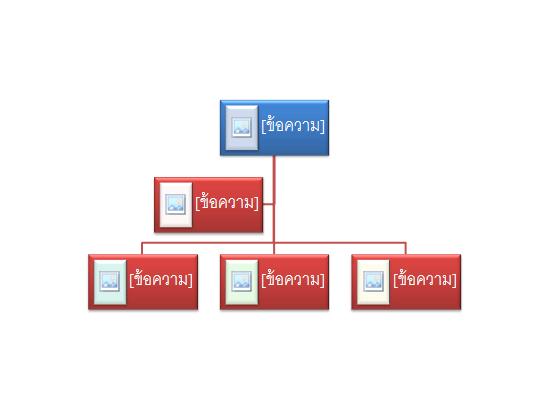 กราฟิก SmartArt ในรูปภาพแผนผังองค์กร
