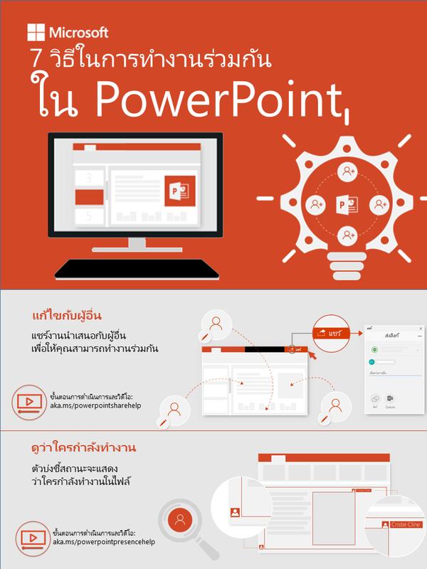 7 วิธีการทำงานร่วมกันใน PowerPoint