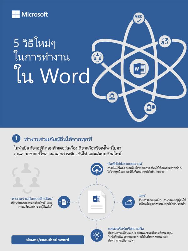 5 วิธีใหม่ในการทำงานใน Word