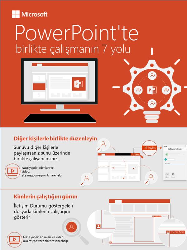 PowerPoint'te birlikte çalışmanın 7 yolu