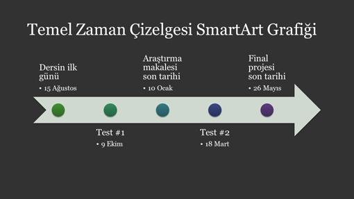 Zaman Çizelgesi SmartArt diyagram slaytı (koyu gri üzerinde beyaz, geniş ekran)
