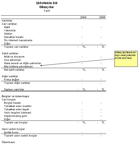 Yönergelerle birlikte iki yıllık bilanço