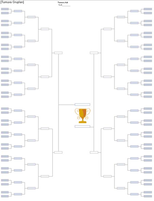 Turnuva grupları