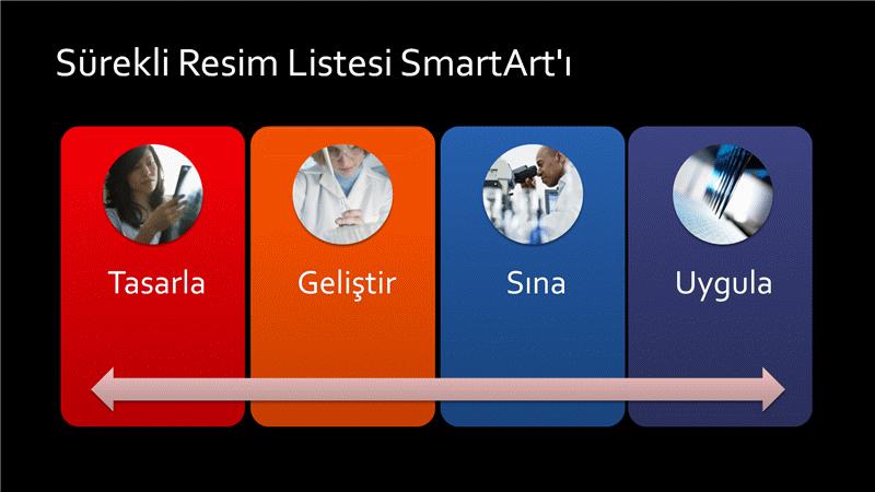 Sürekli Resim Listesi SmartArt Slaydı (siyah üzerinde çok renkli), geniş ekran