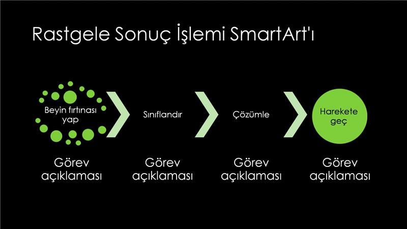 Rastgele Sonuç İşlemi SmartArt Slaydı (siyah üzerinde yeşil), geniş ekran