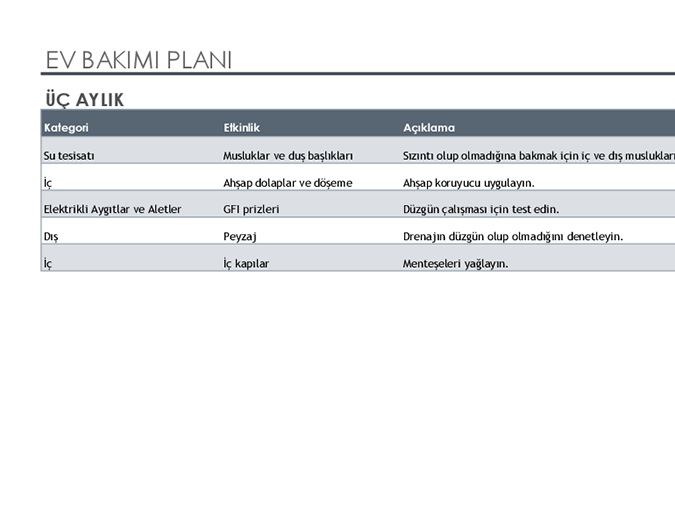 Ev bakımı planı ve görev listesi