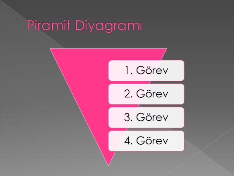 Piramit diyagramı