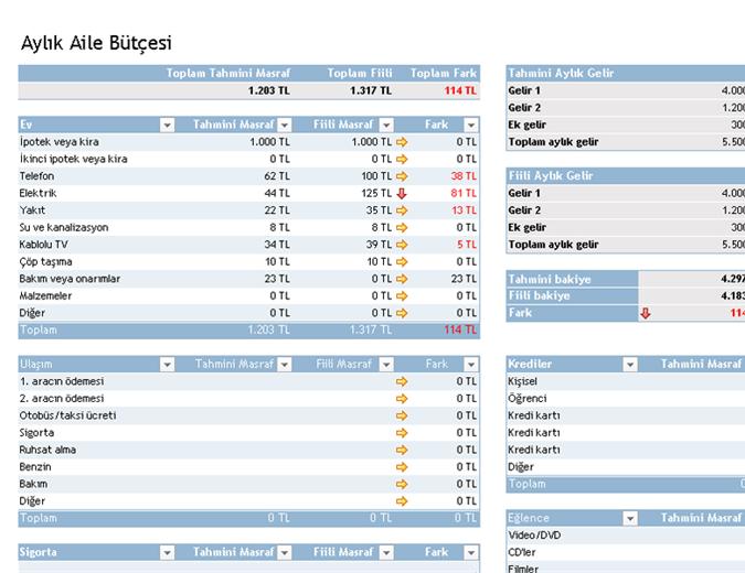 Aylık Aile Bütçesi
