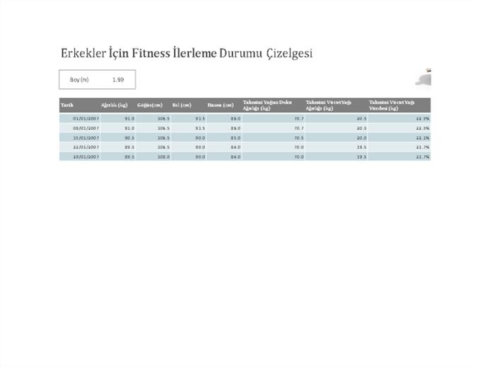 Erkekler için fitness çizelgesi (metrik)