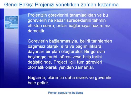 Eğitim sunusu: Project 2007—Project görevlerini bağlama