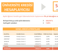 Üniversite kredisi hesaplayıcısı
