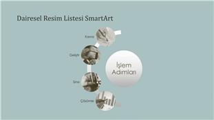 Dairesel resim listesiyle işlem SmartArt uygulaması (geniş ekran)