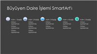 Büyüyen Daire İşlemi SmartArt Slaydı (siyah üzerinde gri ve mavi), geniş ekran