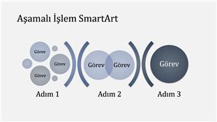 Aşamalı İşlem SmartArt (açık/koyu mavi), geniş ekran
