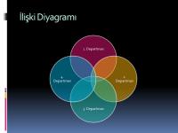 İlişki diyagramı
