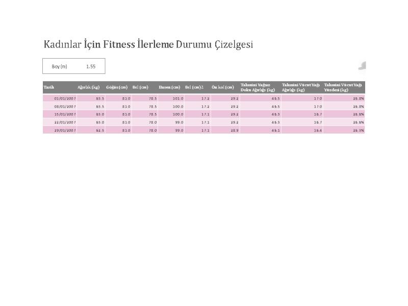 Kadınlar için fitness çizelgesi (metrik)