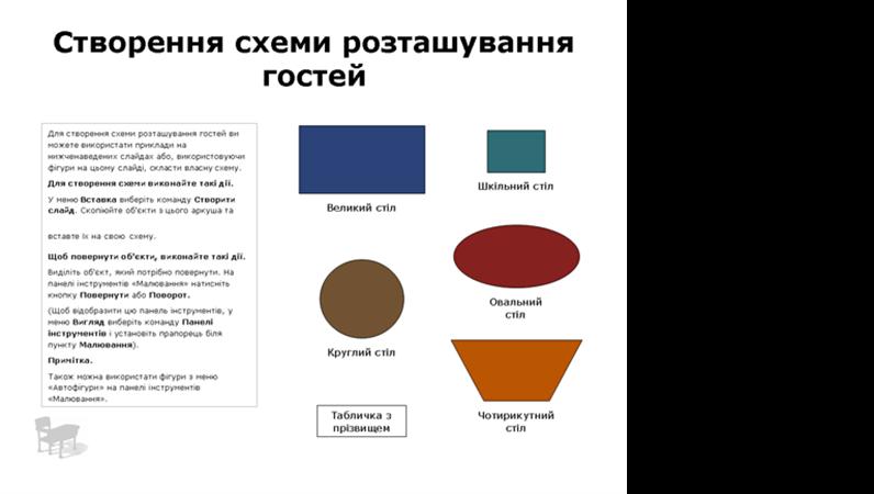 Схема розташування гостей за столом