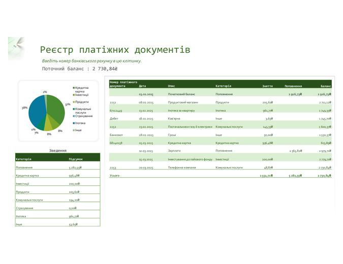 Реєстр платіжних документів із діаграмою