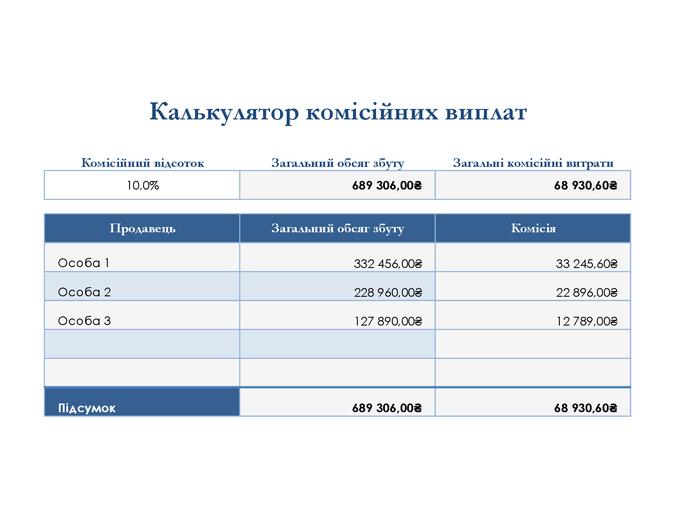 Калькулятор комісійних виплат