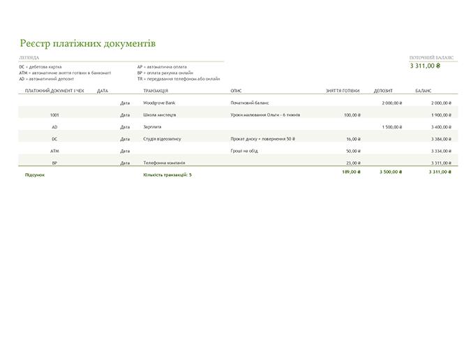 Реєстр платіжних документів із кодами транзакцій