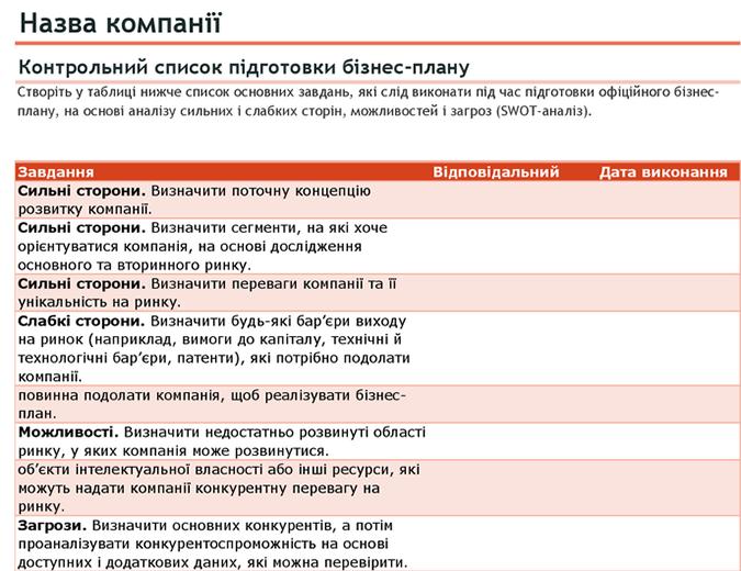 Контрольний список бізнес-плану з аналізом SWOT