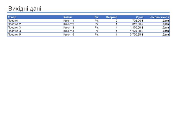 Зразок звіту зведеної таблиці