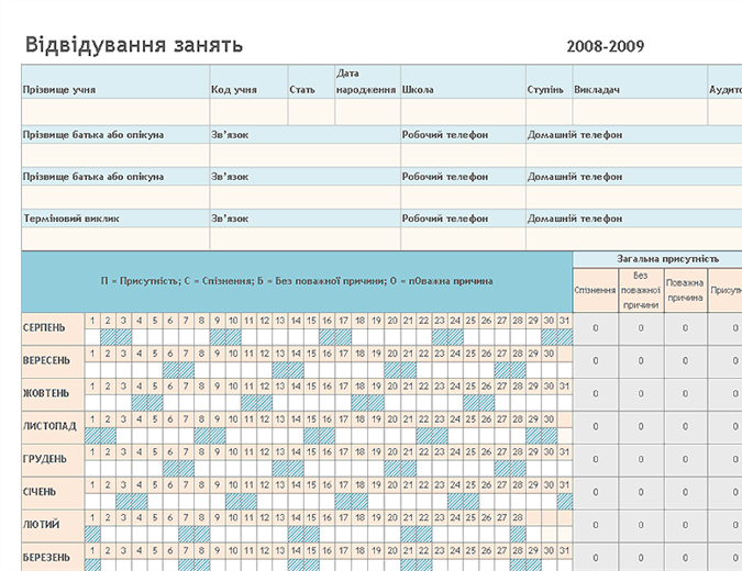 Відвідання занять у 2008-2009 рр