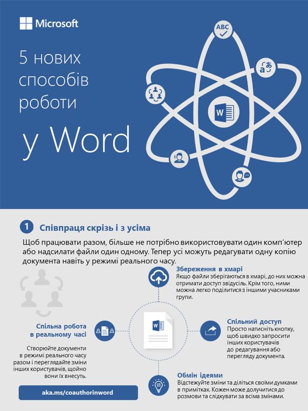 5нових способів роботи у Word