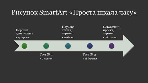 Слайд із діаграмою шкали часу на рисунку SmartArt (білий на темно-сірому фоні, широкоформатний)