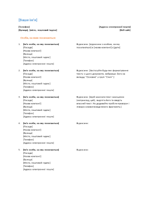 Список посилань для резюме (Функціональний дизайн)