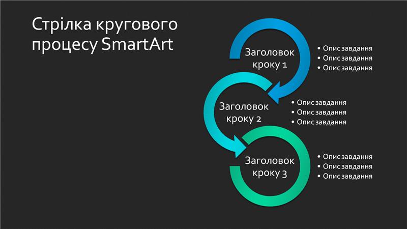 Зелено-синій на чорному тлі слайд зі стрілками кругового процесу SmartArt (широкоформатний)