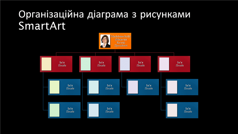 Слайд «Організаційна діаграма з рисунками» (кольоровий, чорне тло), широкоформатний
