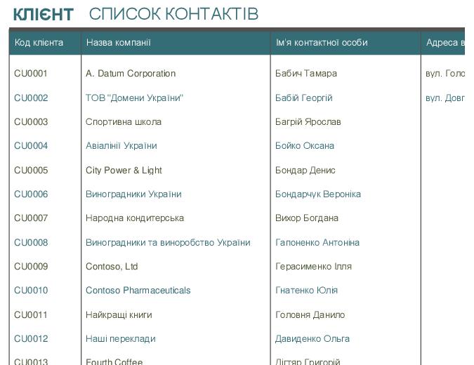 Список контактів клієнта