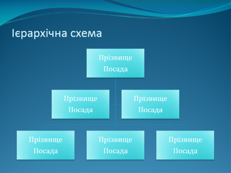 Ієрархічна схема