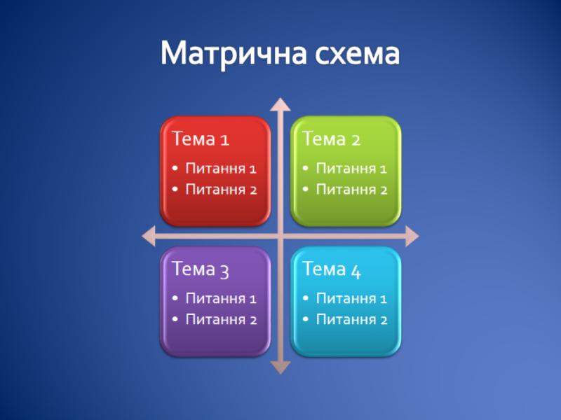 Матрична схема