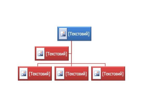 """Рисунок SmartArt """"Організаційна діаграма з рисунками"""""""