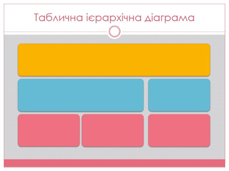 Таблична ієрархічна діаграма