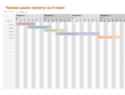 Шкала часу проекту
