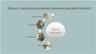 Процес у вигляді розміщених півколом рисунків SmartArt (широкоформатна презентація)