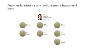 Організаційна діаграма із круглими зображеннями (широкоформатна презентація)