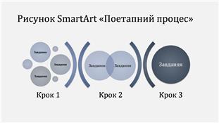 Шаблон презентації «Поетапний процес», створений за допомогою рисунків SmartArt (у світло- або темно-синьому кольорах), широкоформатний