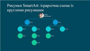 Слайд із організаційною діаграмою «Кругова ієрархія в рисунках» (біла на блакитному тлі), широкоформатний