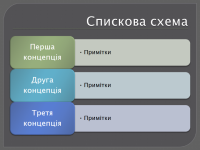 Спискова схема