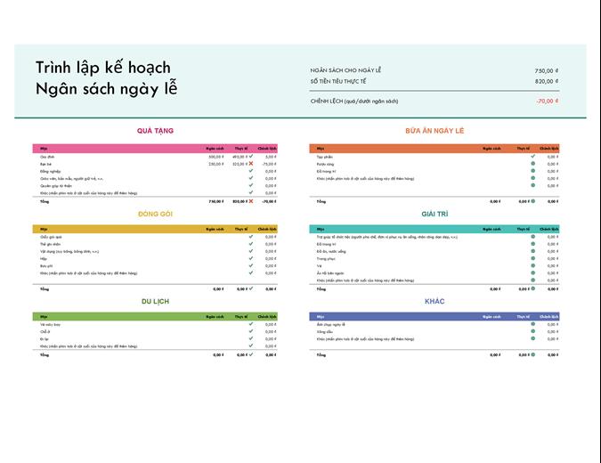 Bảng lập kế hoạch ngân sách cho ngày lễ